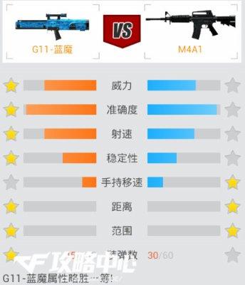魔鬼的化身 CF非卖品G11-蓝魔枪械测评