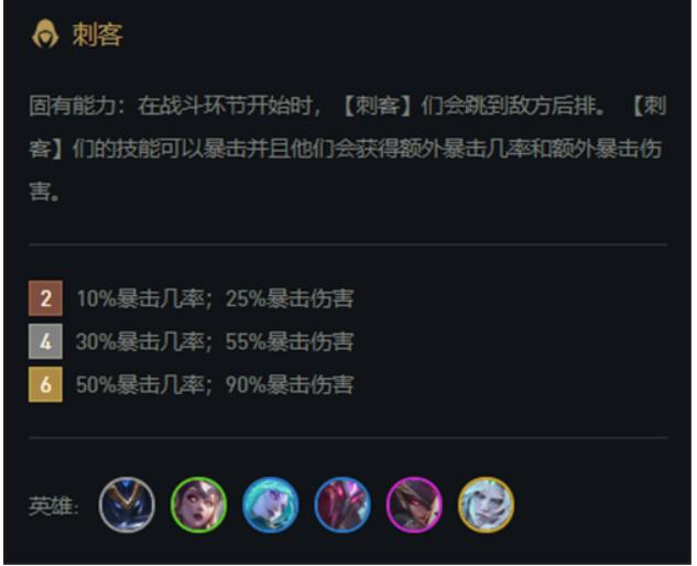 云顶之弈S5刺客阵容玩法 妖姬双重幻影锁链